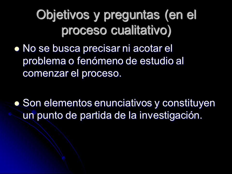 Objetivos y preguntas (en el proceso cualitativo) No se busca precisar ni acotar el problema o fenómeno de estudio al comenzar el proceso. No se busca
