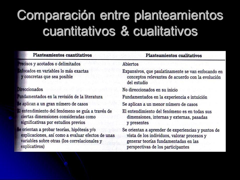 Comparación entre planteamientos cuantitativos & cualitativos