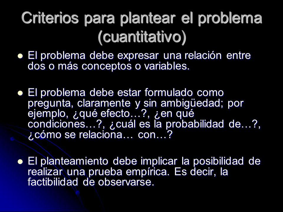 Criterios para plantear el problema (cuantitativo) El problema debe expresar una relación entre dos o más conceptos o variables. El problema debe expr