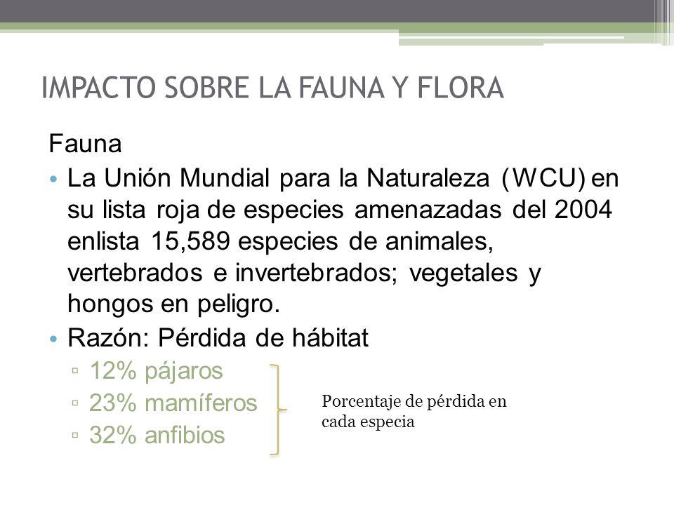 Fauna La Unión Mundial para la Naturaleza (WCU) en su lista roja de especies amenazadas del 2004 enlista 15,589 especies de animales, vertebrados e invertebrados; vegetales y hongos en peligro.