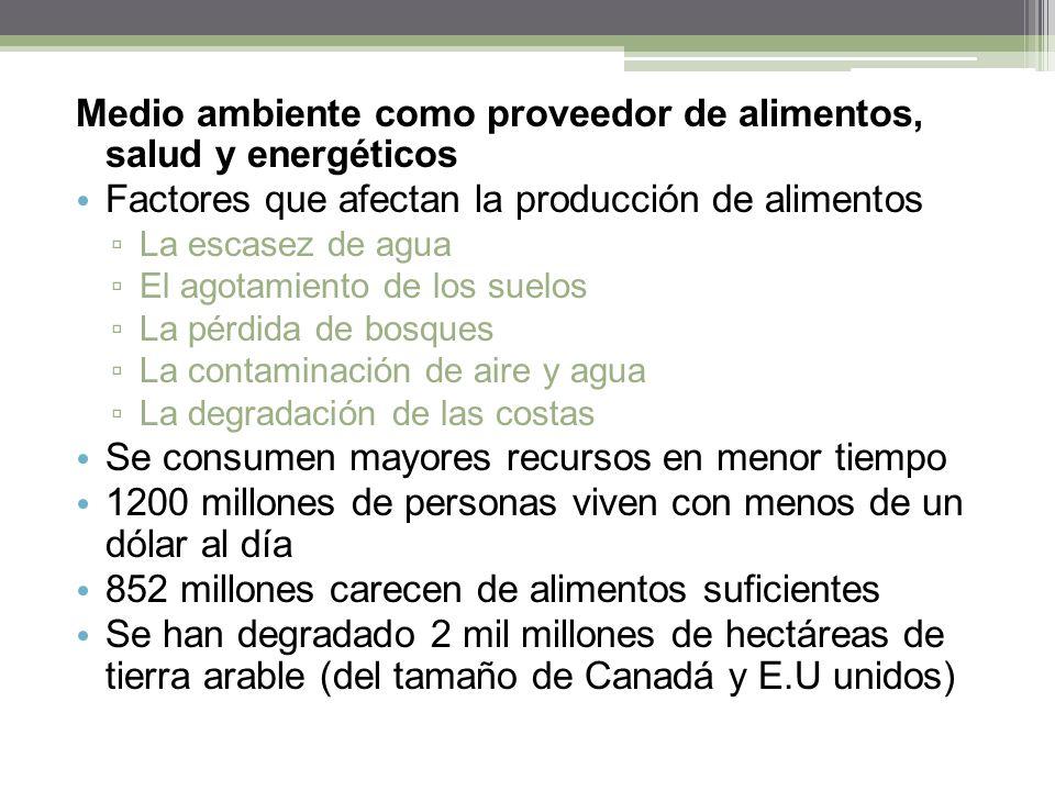 Medio ambiente como proveedor de alimentos, salud y energéticos Factores que afectan la producción de alimentos La escasez de agua El agotamiento de l