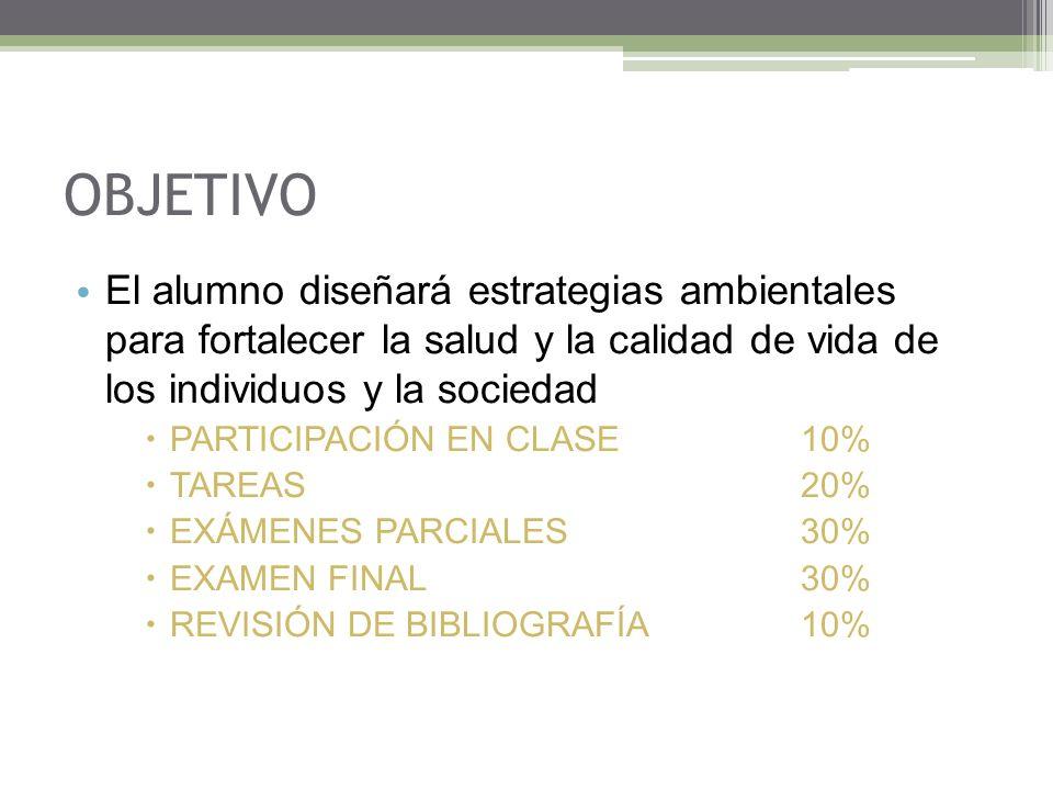 OBJETIVO El alumno diseñará estrategias ambientales para fortalecer la salud y la calidad de vida de los individuos y la sociedad PARTICIPACIÓN EN CLASE10% TAREAS20% EXÁMENES PARCIALES30% EXAMEN FINAL30% REVISIÓN DE BIBLIOGRAFÍA10%