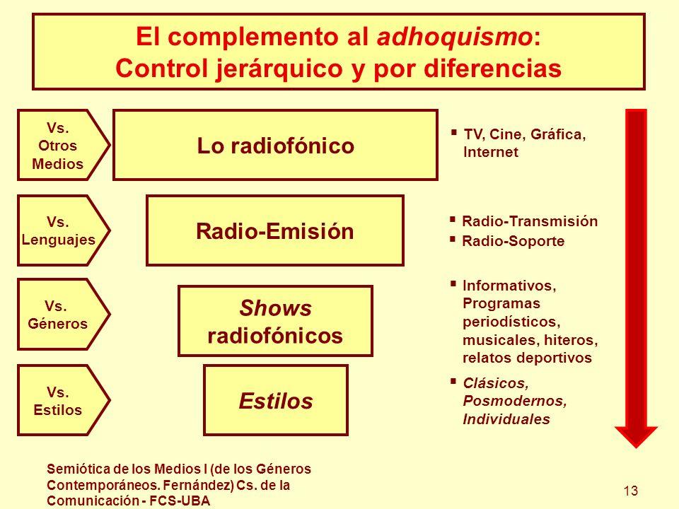 Semiótica de los Medios I (de los Géneros Contemporáneos. Fernández) Cs. de la Comunicación - FCS-UBA 13 El complemento al adhoquismo: Control jerárqu
