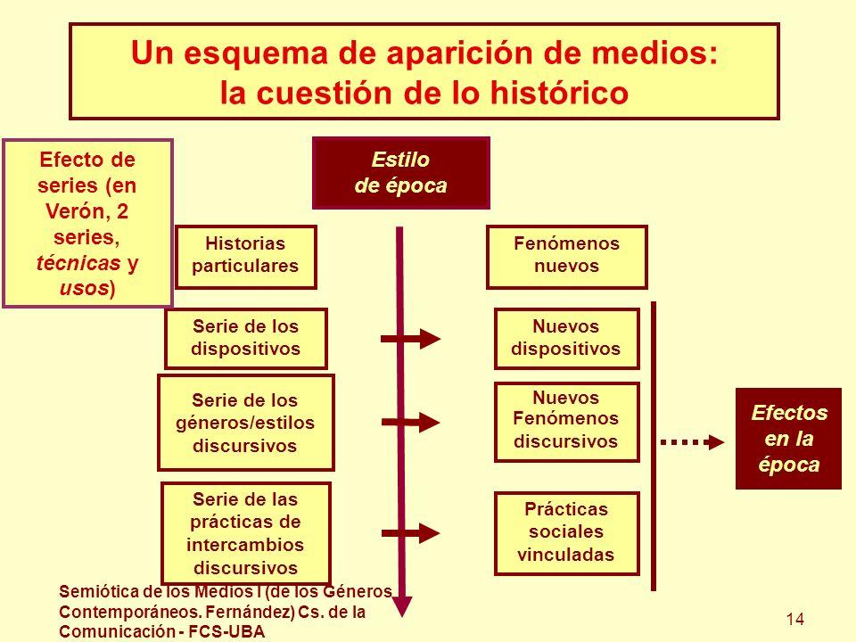 Semiótica de los Medios I (de los Géneros Contemporáneos. Fernández) Cs. de la Comunicación - FCS-UBA 14 Un esquema de aparición de medios: la cuestió