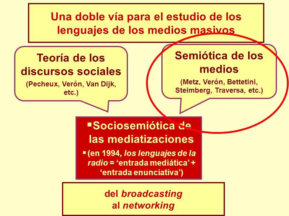 Una doble vía para el estudio de los lenguajes de los medios masivos Teoría de los discursos sociales (Pecheux, Verón, Van Dijk, etc.) Semiótica de lo