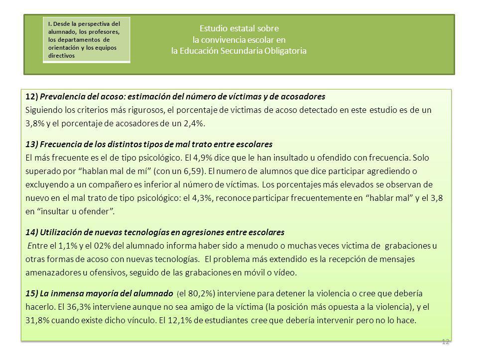 12) Prevalencia del acoso: estimación del número de víctimas y de acosadores Siguiendo los criterios más rigurosos, el porcentaje de victimas de acoso