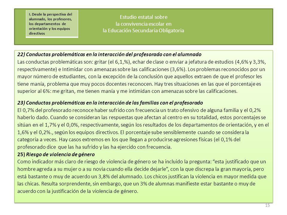 22) Conductas problemáticas en la interacción del profesorado con el alumnado Las conductas problemáticas son: gritar (el 6,1,%), echar de clase o env