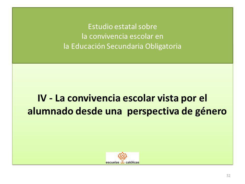 IV - La convivencia escolar vista por el alumnado desde una perspectiva de género IV - La convivencia escolar vista por el alumnado desde una perspect