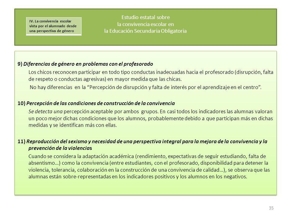 9) Diferencias de género en problemas con el profesorado Los chicos reconocen participar en todo tipo conductas inadecuadas hacia el profesorado (disr