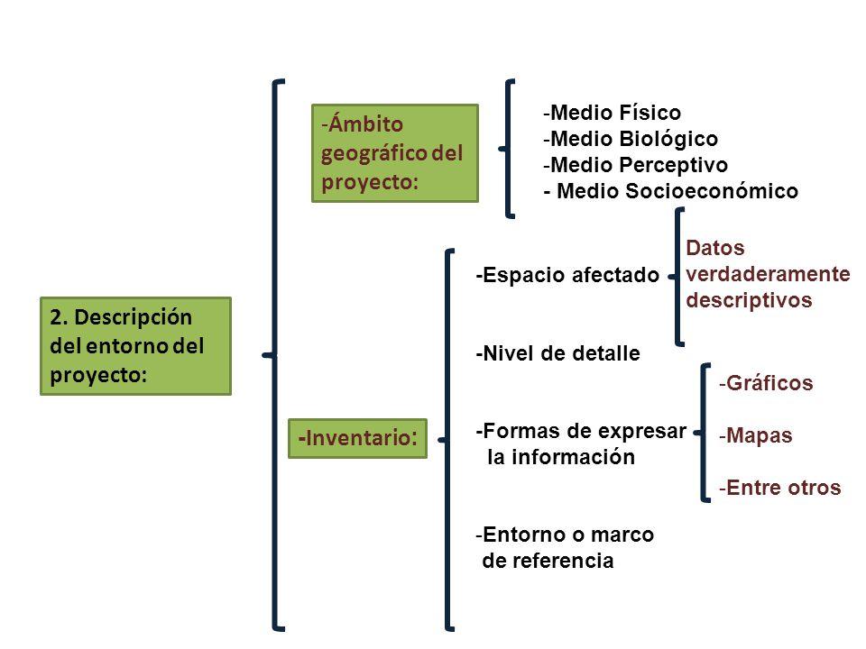 2. Descripción del entorno del proyecto: -Ámbito geográfico del proyecto: -Medio Físico -Medio Biológico -Medio Perceptivo - Medio Socioeconómico -Esp