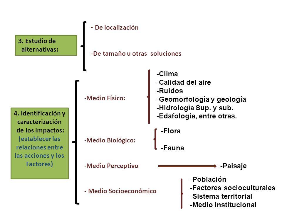 3. Estudio de alternativas: - De localización -De tamaño u otras soluciones -Medio Físico: -Medio Biológico: -Medio Perceptivo - Medio Socioeconómico