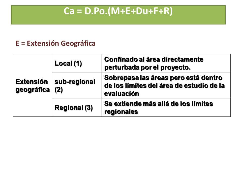 Extensión geográfica Local (1) Confinado al área directamente perturbada por el proyecto. sub-regional (2) Sobrepasa las áreas pero está dentro de los