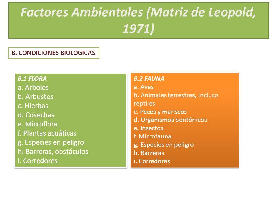 Factores Ambientales (Matriz de Leopold, 1971) B. CONDICIONES BIOLÓGICAS B.1 FLORA a. Árboles b. Arbustos c. Hierbas d. Cosechas e. Microflora f. Plan