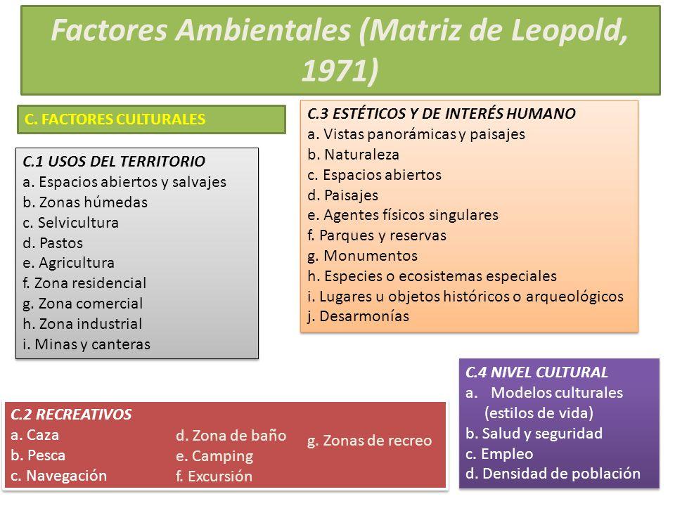 Factores Ambientales (Matriz de Leopold, 1971) C. FACTORES CULTURALES C.1 USOS DEL TERRITORIO a. Espacios abiertos y salvajes b. Zonas húmedas c. Selv
