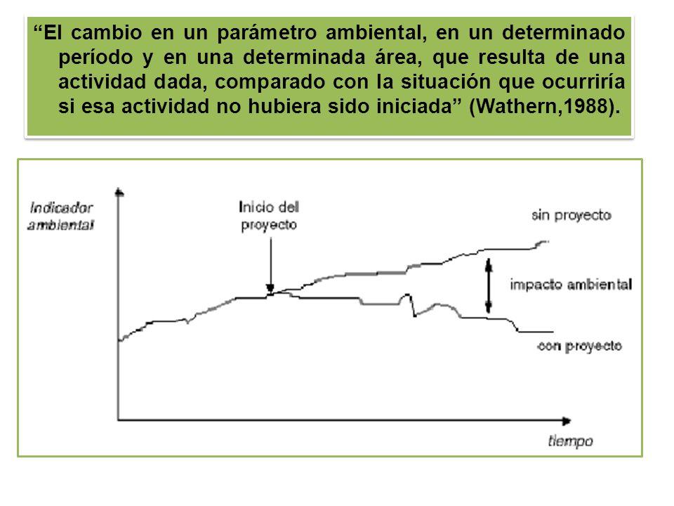 El cambio en un parámetro ambiental, en un determinado período y en una determinada área, que resulta de una actividad dada, comparado con la situació