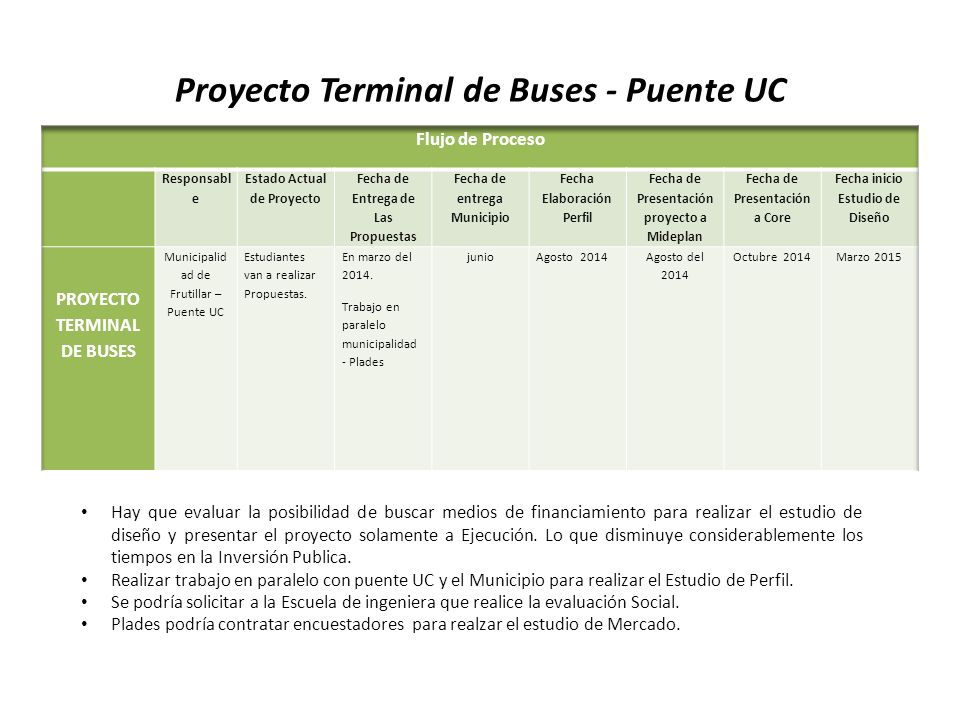 Proyecto Terminal de Buses - Puente UC Hay que evaluar la posibilidad de buscar medios de financiamiento para realizar el estudio de diseño y presentar el proyecto solamente a Ejecución.