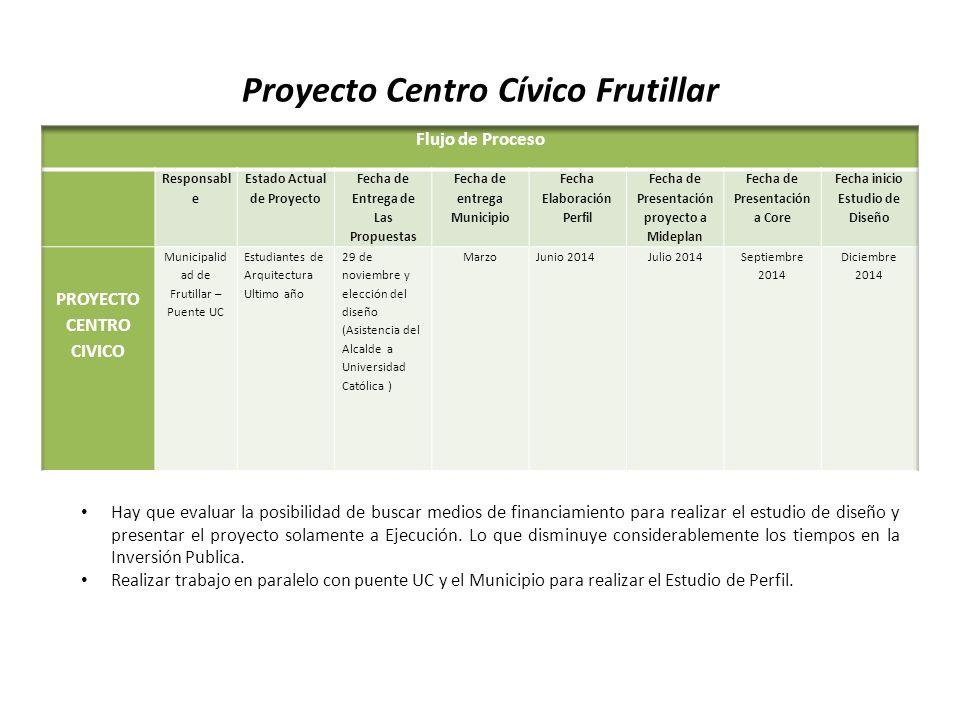 Proyecto Centro Cívico Frutillar Hay que evaluar la posibilidad de buscar medios de financiamiento para realizar el estudio de diseño y presentar el p