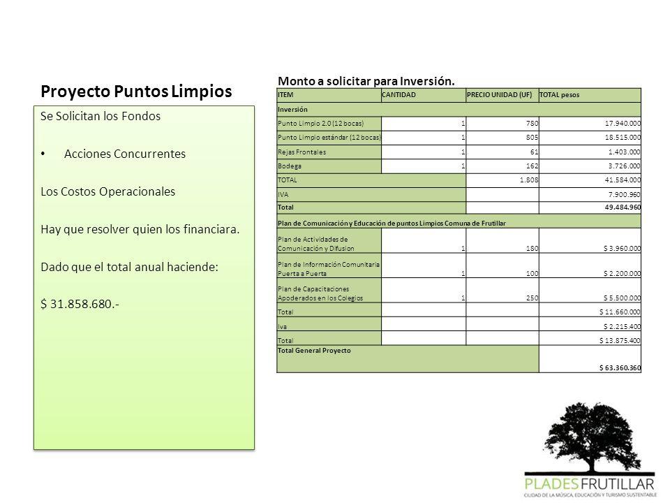 Monto a solicitar para Inversión. ITEMCANTIDADPRECIO UNIDAD (UF)TOTAL pesos Inversión Punto Limpio 2.0 (12 bocas)178017.940.000 Punto Limpio estándar