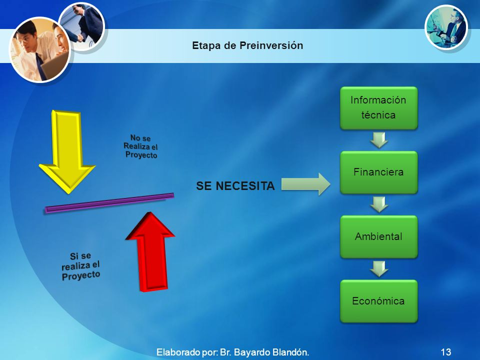 Etapa de Preinversión Información técnica FinancieraAmbientalEconómica SE NECESITA 13Elaborado por: Br. Bayardo Blandón.