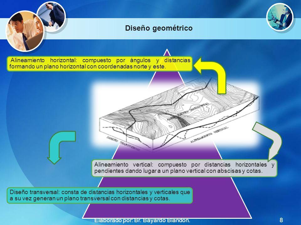 Diseño geométrico Diseño transversal: consta de distancias horizontales y verticales que a su vez generan un plano transversal con distancias y cotas.