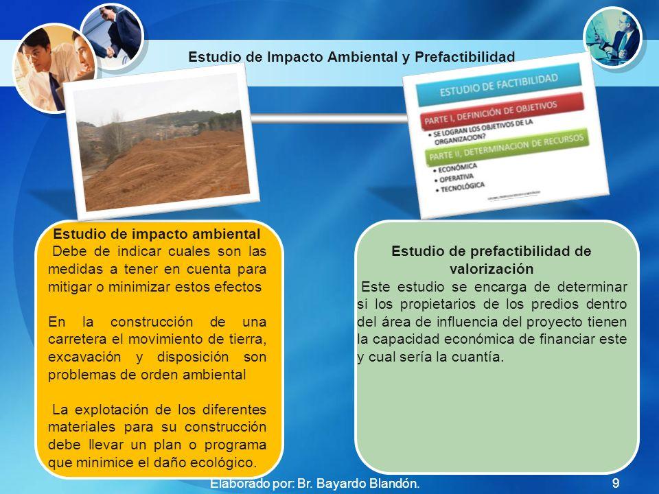 Estudio de Impacto Ambiental y Prefactibilidad Estudio de impacto ambiental Debe de indicar cuales son las medidas a tener en cuenta para mitigar o mi