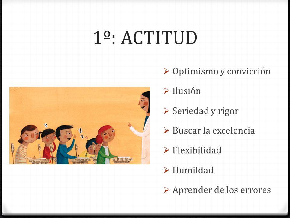 1º: ACTITUD Optimismo y convicción Ilusión Seriedad y rigor Buscar la excelencia Flexibilidad Humildad Aprender de los errores