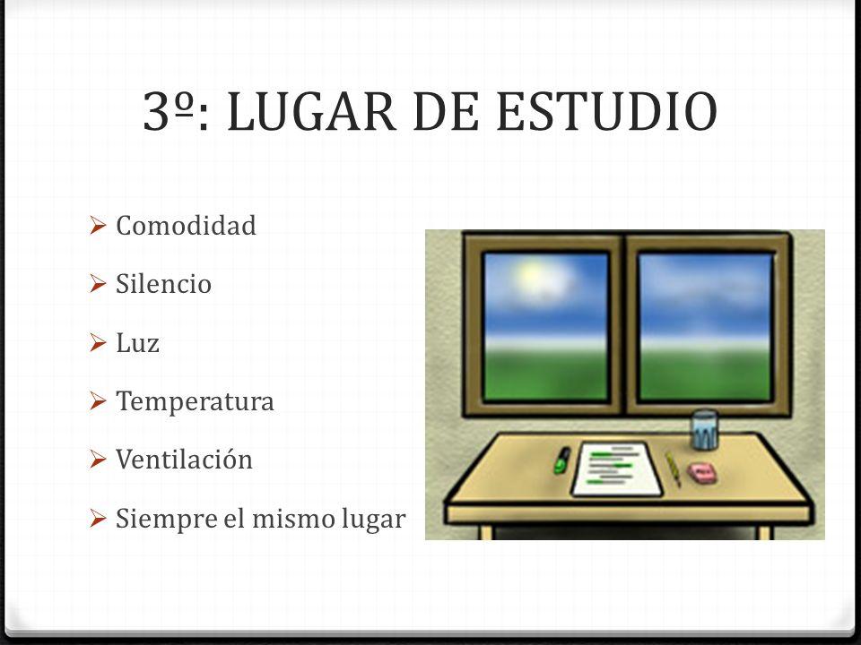 3º: LUGAR DE ESTUDIO Comodidad Silencio Luz Temperatura Ventilación Siempre el mismo lugar