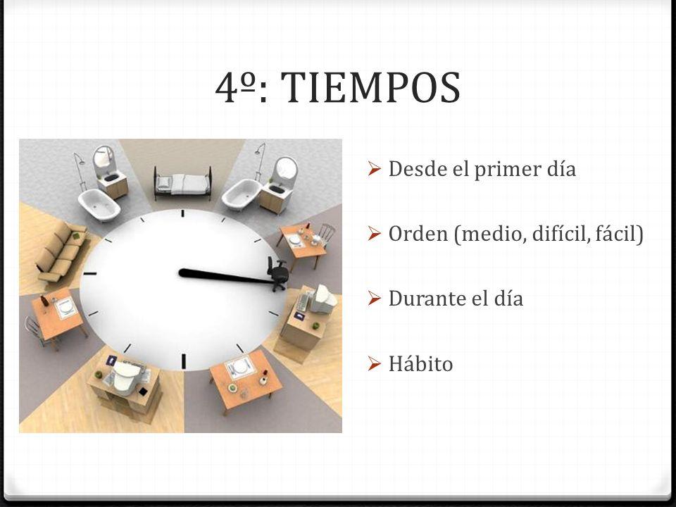 4º: TIEMPOS Desde el primer día Orden (medio, difícil, fácil) Durante el día Hábito