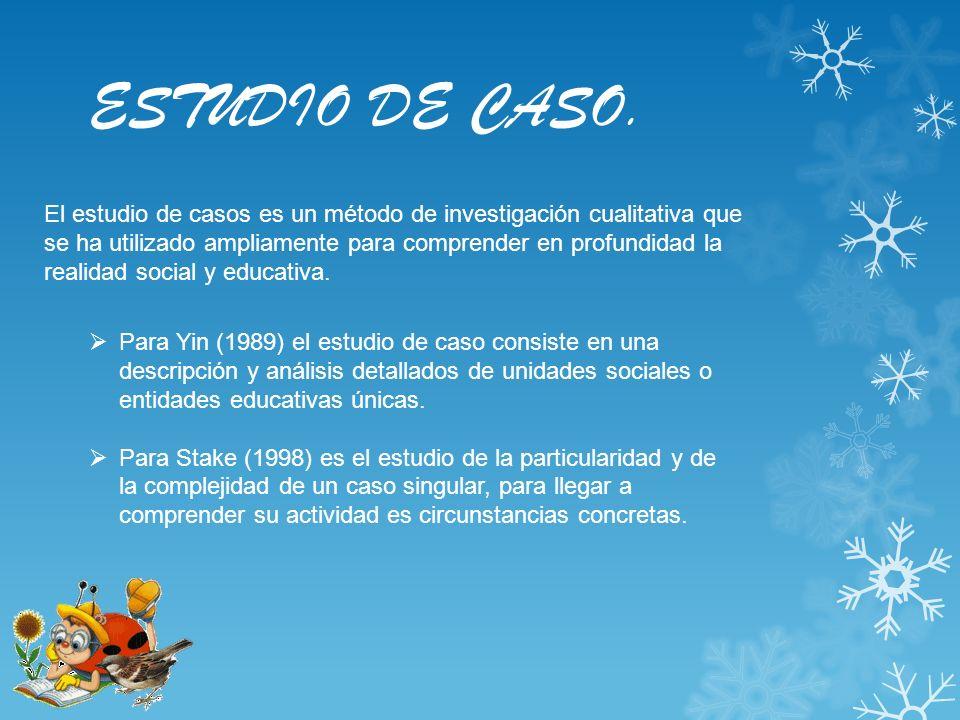ESTUDIO DE CASO. El estudio de casos es un método de investigación cualitativa que se ha utilizado ampliamente para comprender en profundidad la reali