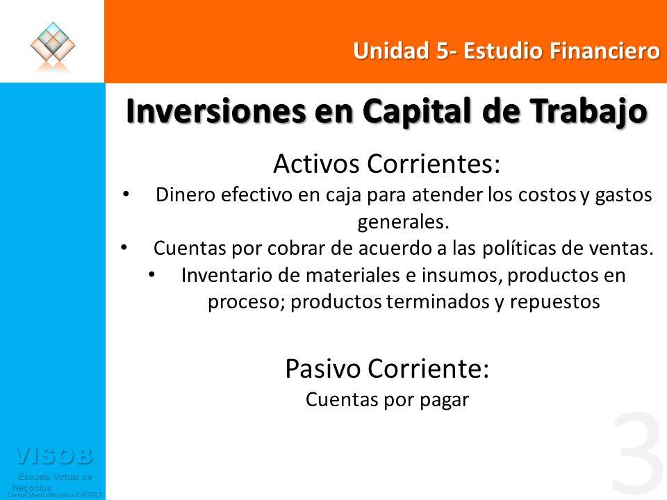 VISOB Escuela Virtual de Negocios Escuela Virtual de Negocios Carlos Mario Morales C ©2011 3