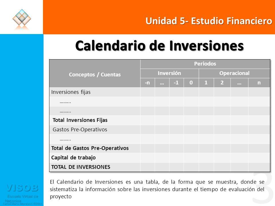 VISOB Escuela Virtual de Negocios Escuela Virtual de Negocios Carlos Mario Morales C ©2011 3 El Calendario de Inversiones es una tabla, de la forma que se muestra, donde se sistematiza la información sobre las inversiones durante el tiempo de evaluación del proyecto