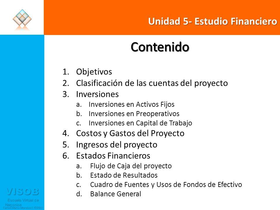 VISOB Escuela Virtual de Negocios Escuela Virtual de Negocios Carlos Mario Morales C ©2011 6 En este caso, se debe incluir el efecto de Financiar parte del Proyecto a través de créditos.