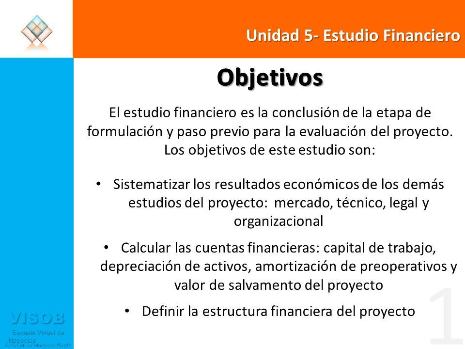 VISOB Escuela Virtual de Negocios Escuela Virtual de Negocios Carlos Mario Morales C ©2011 4 El Calendario de Costos y gastos es una tabla, de la forma que se muestra, donde se sistematiza la información sobre los costos y gastos durante el tiempo de evaluación del proyecto