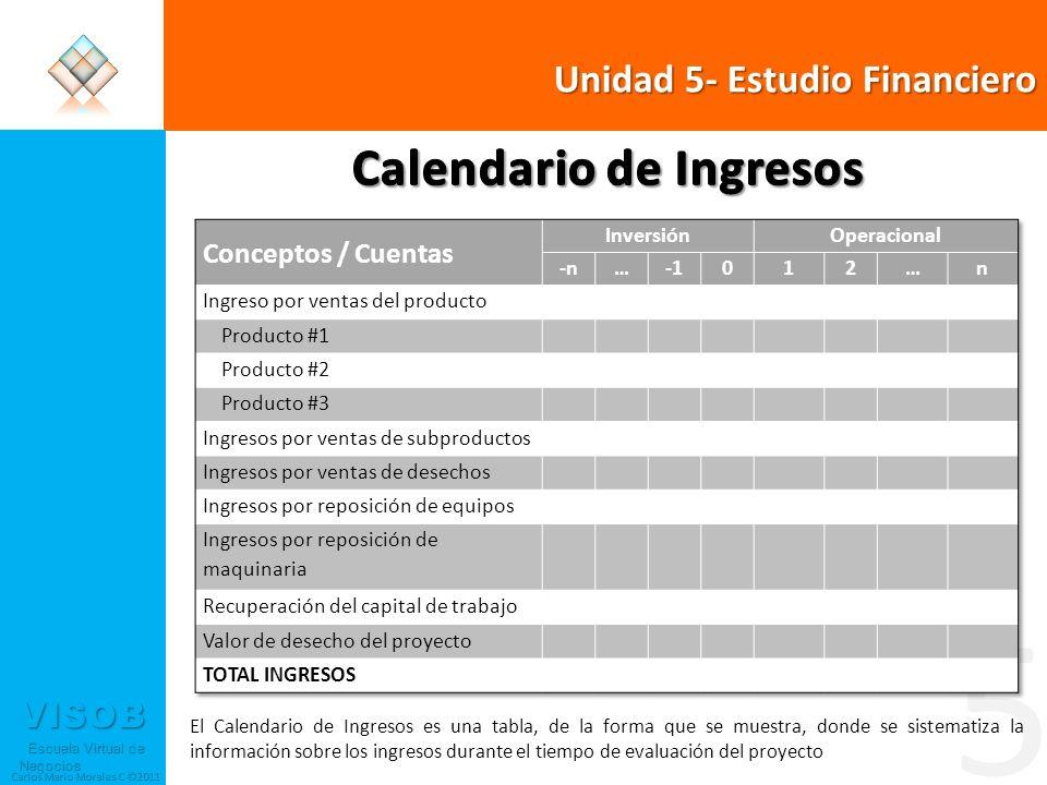 VISOB Escuela Virtual de Negocios Escuela Virtual de Negocios Carlos Mario Morales C ©2011 5 El Calendario de Ingresos es una tabla, de la forma que se muestra, donde se sistematiza la información sobre los ingresos durante el tiempo de evaluación del proyecto