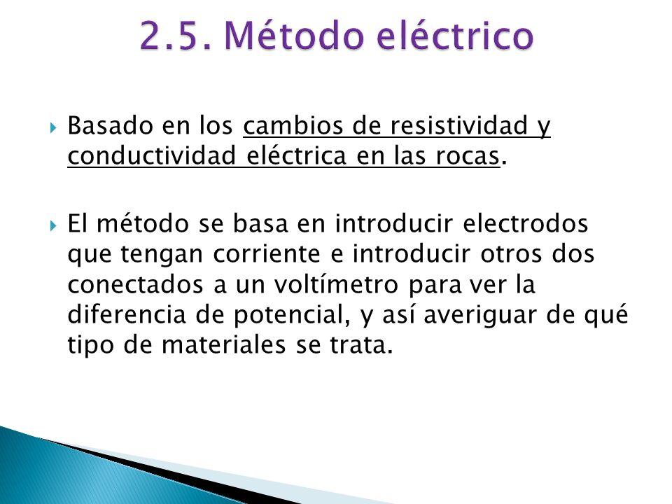Basado en los cambios de resistividad y conductividad eléctrica en las rocas.