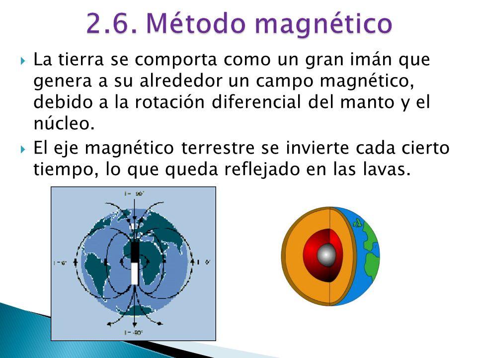 La tierra se comporta como un gran imán que genera a su alrededor un campo magnético, debido a la rotación diferencial del manto y el núcleo.
