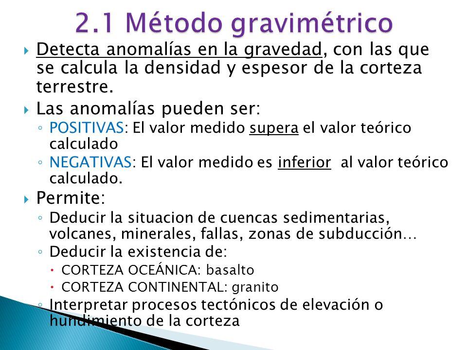 Detecta anomalías en la gravedad, con las que se calcula la densidad y espesor de la corteza terrestre.