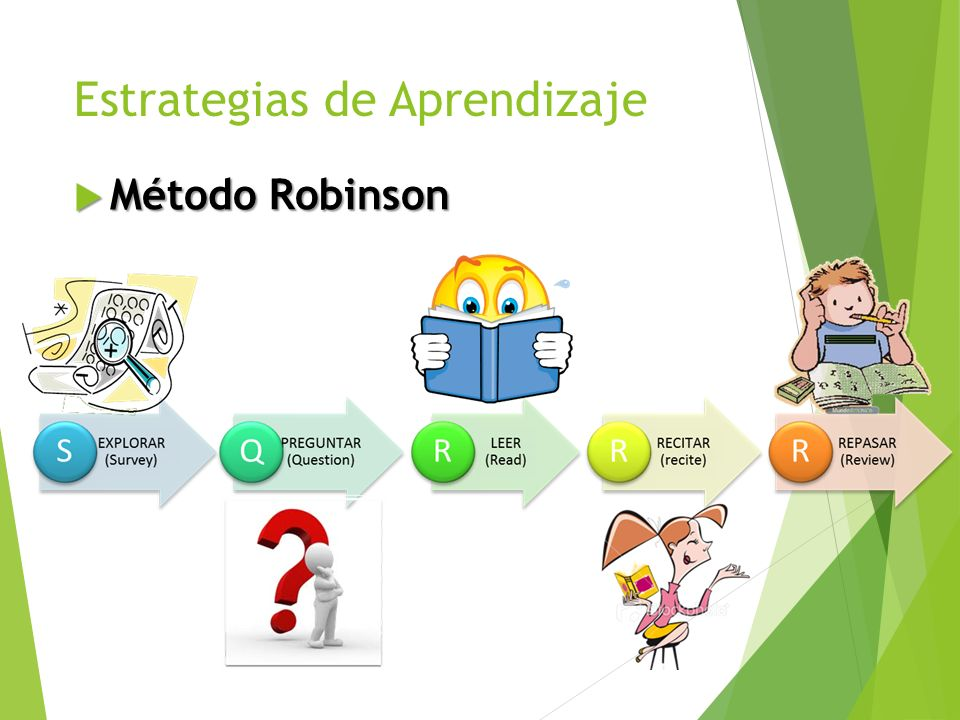 Estrategias de Aprendizaje Método Robinson Método Robinson