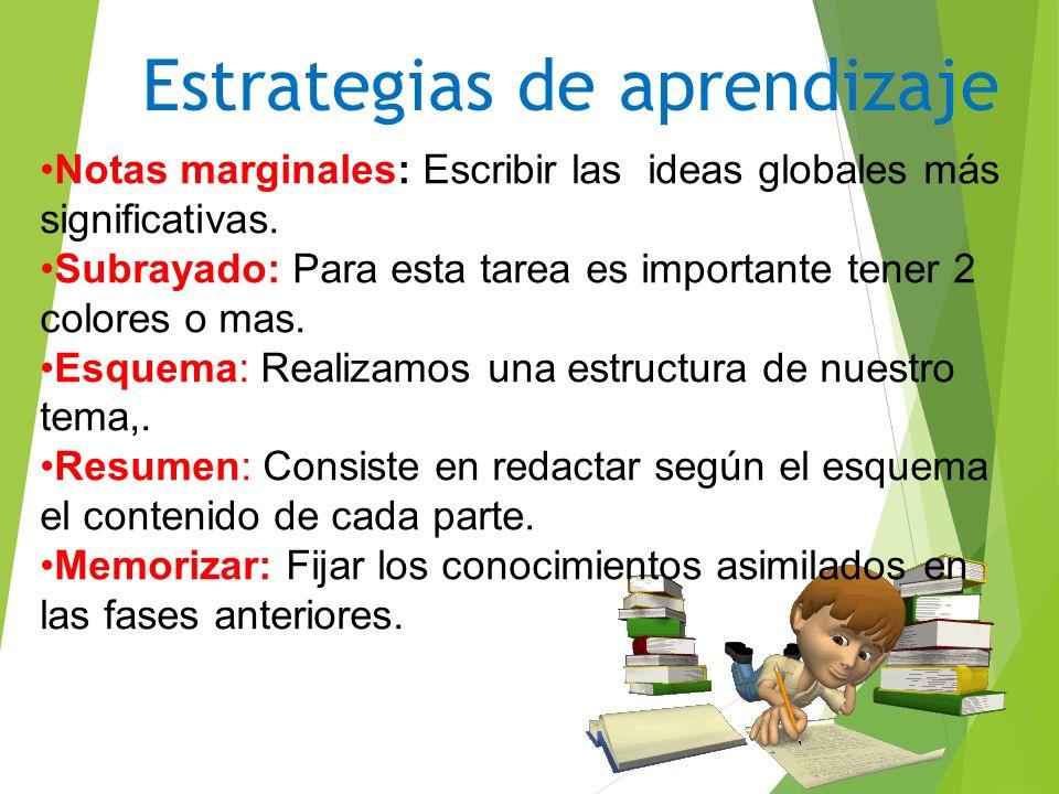 Estrategias de aprendizaje Notas marginales: Escribir las ideas globales más significativas. Subrayado: Para esta tarea es importante tener 2 colores