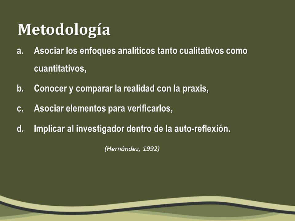 Metodología a.Asociar los enfoques analíticos tanto cualitativos como cuantitativos, b.Conocer y comparar la realidad con la praxis, c.Asociar elementos para verificarlos, d.Implicar al investigador dentro de la auto-reflexión.