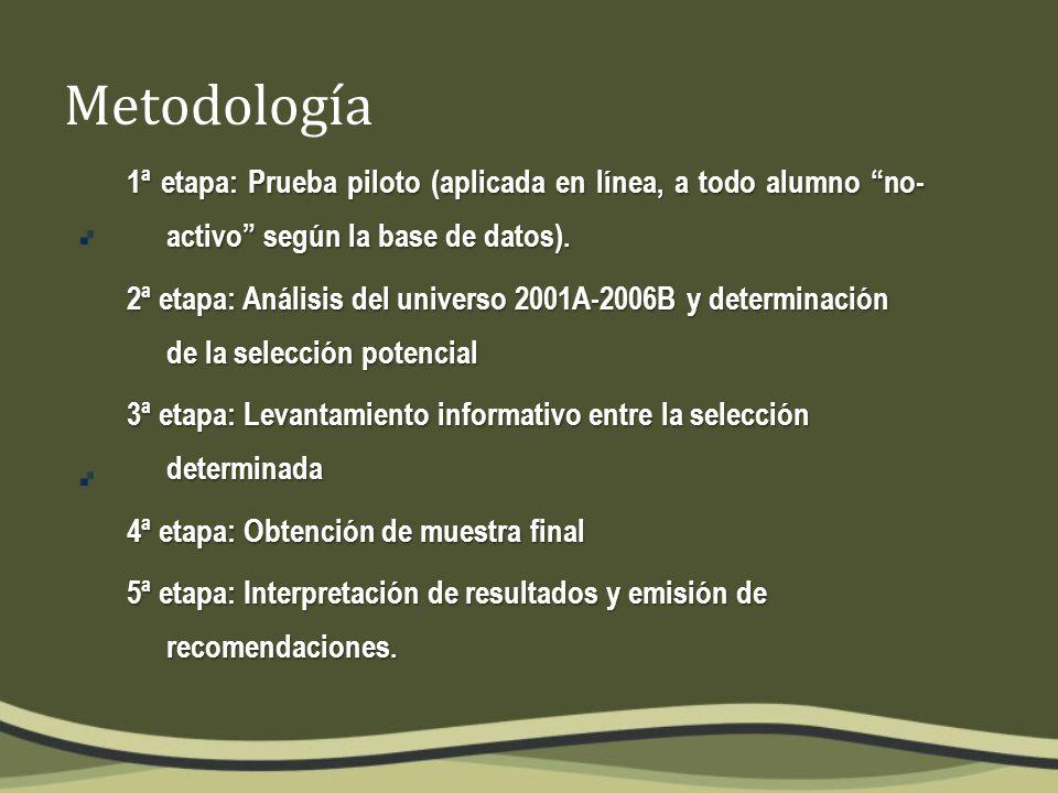 1ª etapa: Prueba piloto (aplicada en línea, a todo alumno no- activo según la base de datos).