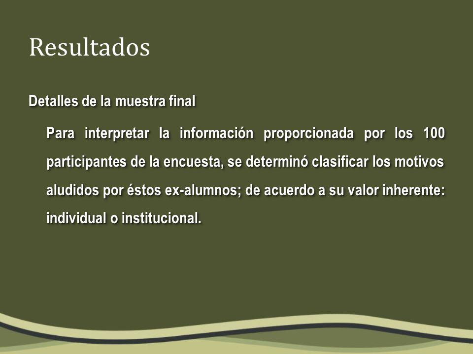 Detalles de la muestra final Para interpretar la información proporcionada por los 100 participantes de la encuesta, se determinó clasificar los motivos aludidos por éstos ex-alumnos; de acuerdo a su valor inherente: individual o institucional.