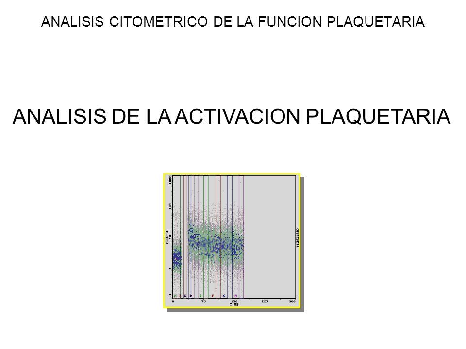 ANALISIS CITOMETRICO DE LA FUNCION PLAQUETARIA ANALISIS DE LA ACTIVACION PLAQUETARIA