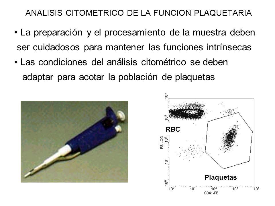 La preparación y el procesamiento de la muestra deben ser cuidadosos para mantener las funciones intrínsecas Las condiciones del análisis citométrico