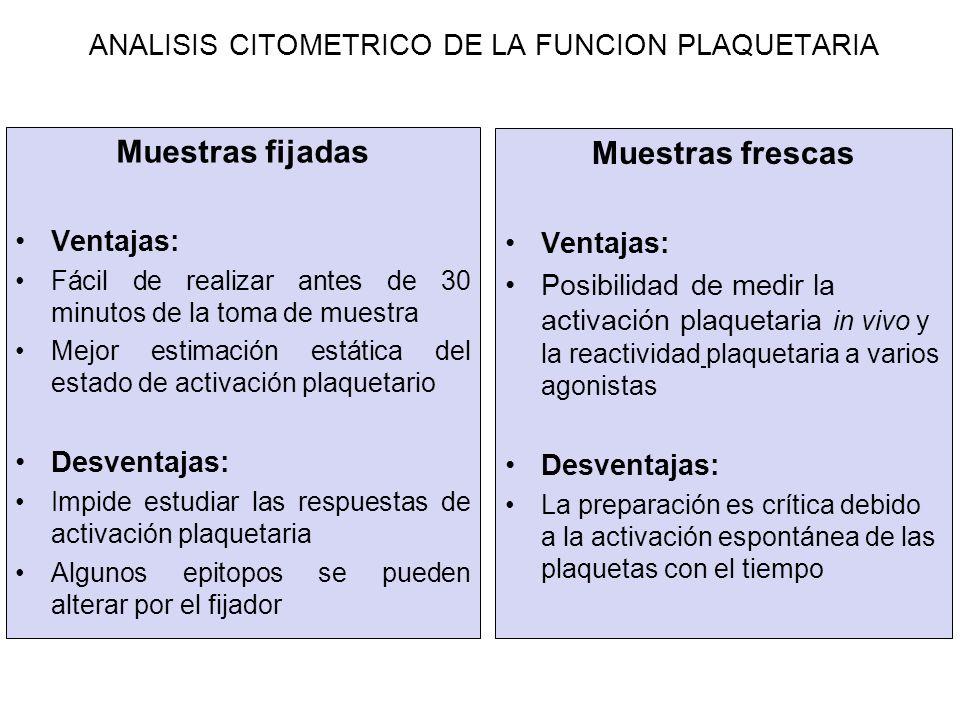 Muestras fijadas Ventajas: Fácil de realizar antes de 30 minutos de la toma de muestra Mejor estimación estática del estado de activación plaquetario