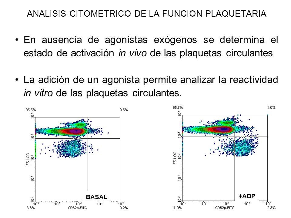 En ausencia de agonistas exógenos se determina el estado de activación in vivo de las plaquetas circulantes La adición de un agonista permite analizar