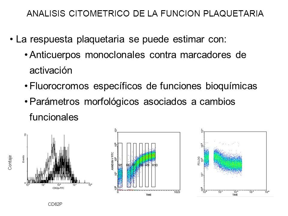 La respuesta plaquetaria se puede estimar con: Anticuerpos monoclonales contra marcadores de activación Fluorocromos específicos de funciones bioquími