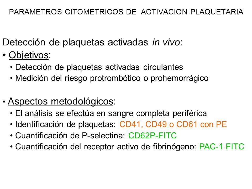 PARAMETROS CITOMETRICOS DE ACTIVACION PLAQUETARIA Detección de plaquetas activadas in vivo: Objetivos: Detección de plaquetas activadas circulantes Me