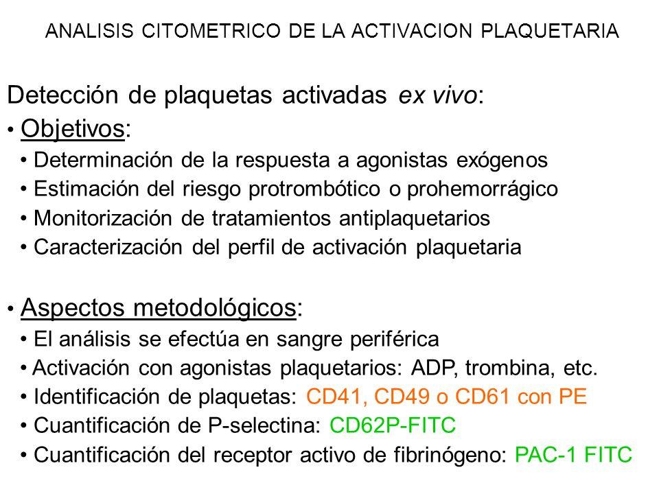 ANALISIS CITOMETRICO DE LA ACTIVACION PLAQUETARIA Detección de plaquetas activadas ex vivo: Objetivos: Determinación de la respuesta a agonistas exóge