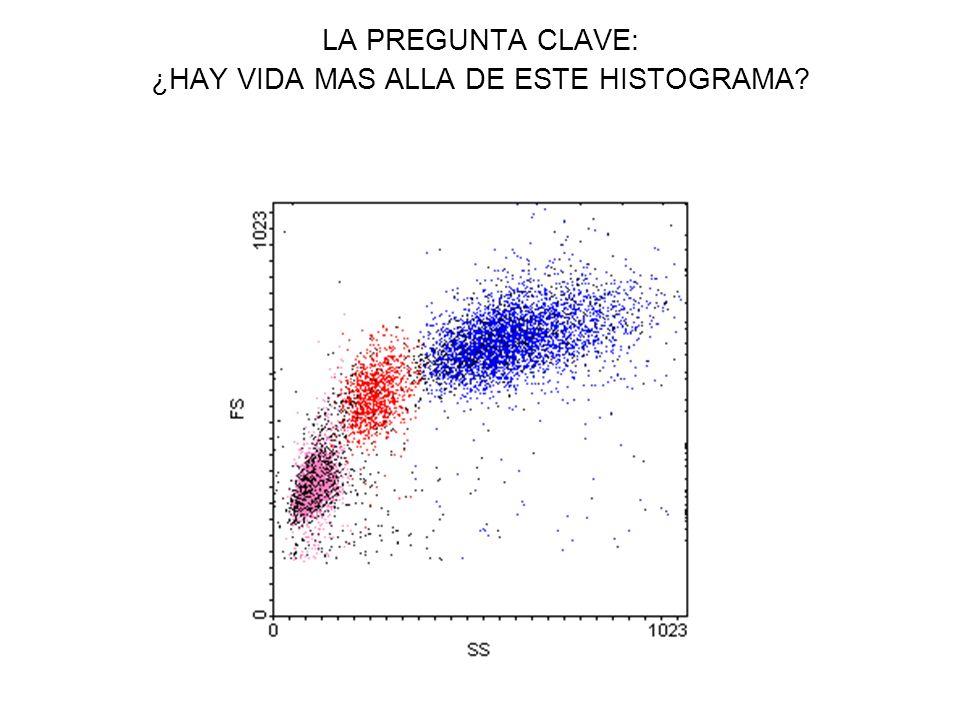 LA PREGUNTA CLAVE: ¿HAY VIDA MAS ALLA DE ESTE HISTOGRAMA?